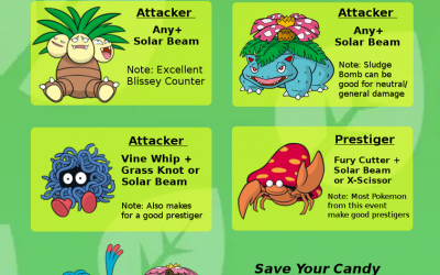 Made a simple tip sheet for the Grass Event