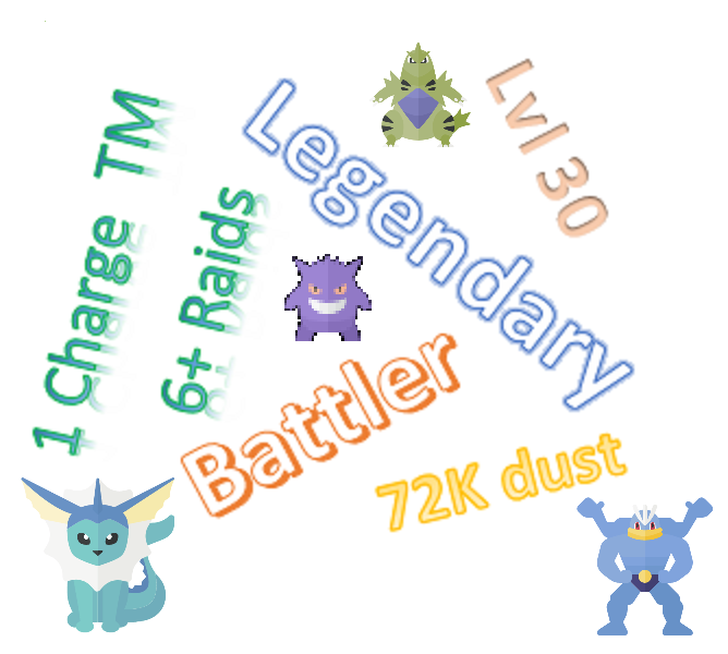 Guide to a Quick and Cheap Level 30 Legendary Raid Battler