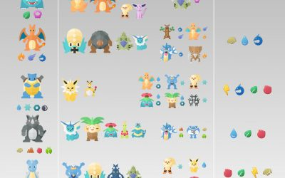 Pokemon Go Tier 4 Raid Boss Guide