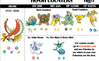 Ho-Oh Raid Guide Infographic