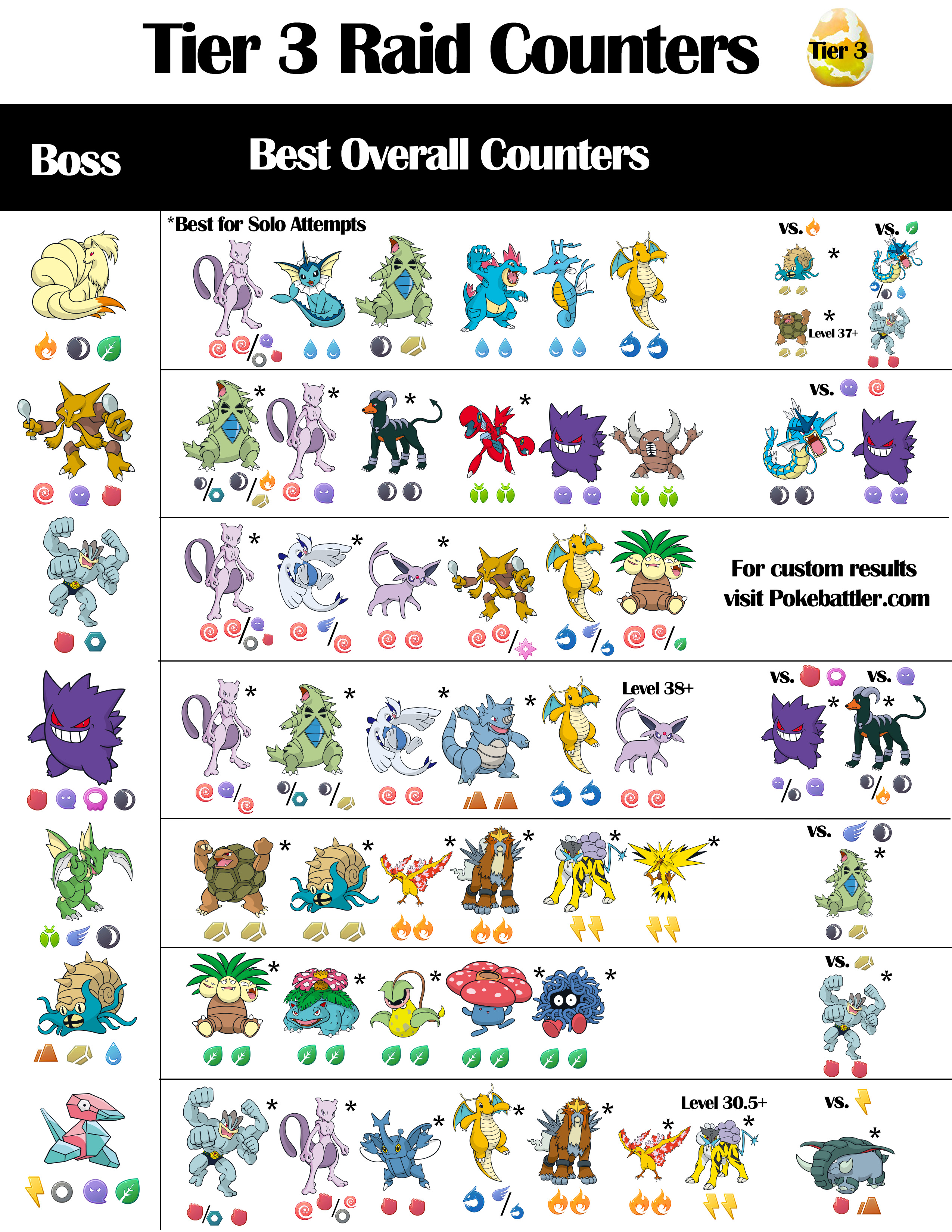 PvP Great League Rankings - Well Rounded - Pokemon GO