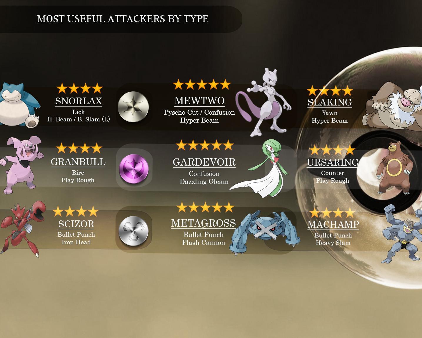 The Most Useful Pokemon Including Gen 3 Infographic - Pokemon GO Pokebattler