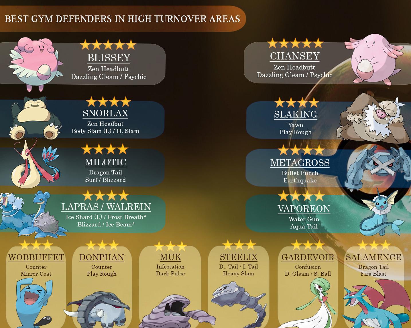 Giratina Origin vs  Alakazam Battle Simulation - Pokemon GO Pokebattler