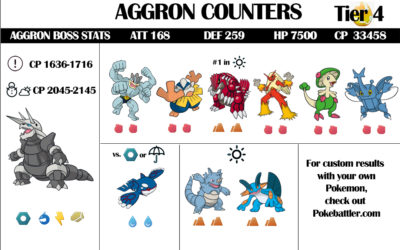 Aggron Raid Guide & Infographic with Weather