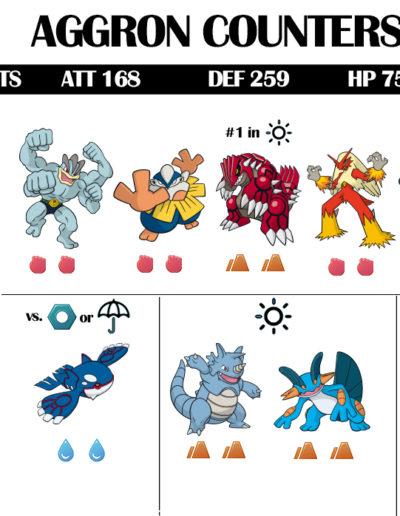 Dialga Counters - Pokemon GO Pokebattler