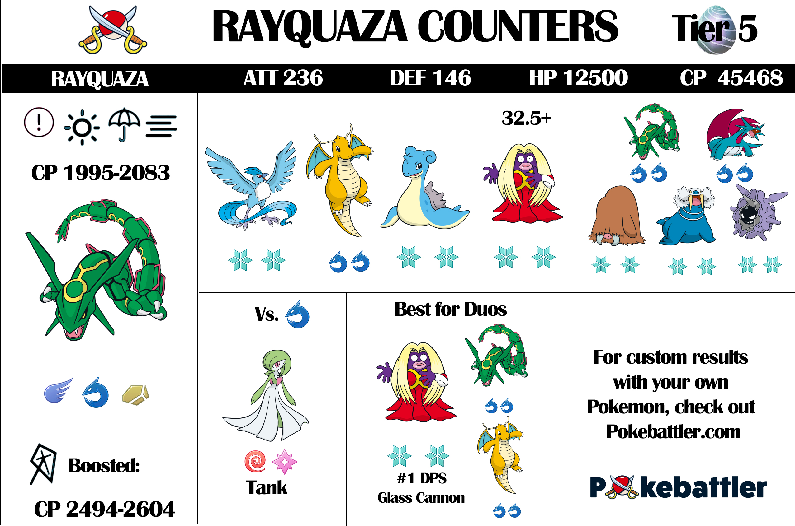Rayquaza Raid Guide and Infographic