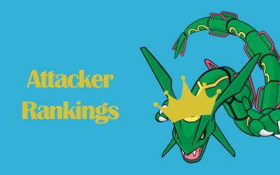 Raid Boss Attacker Rankings