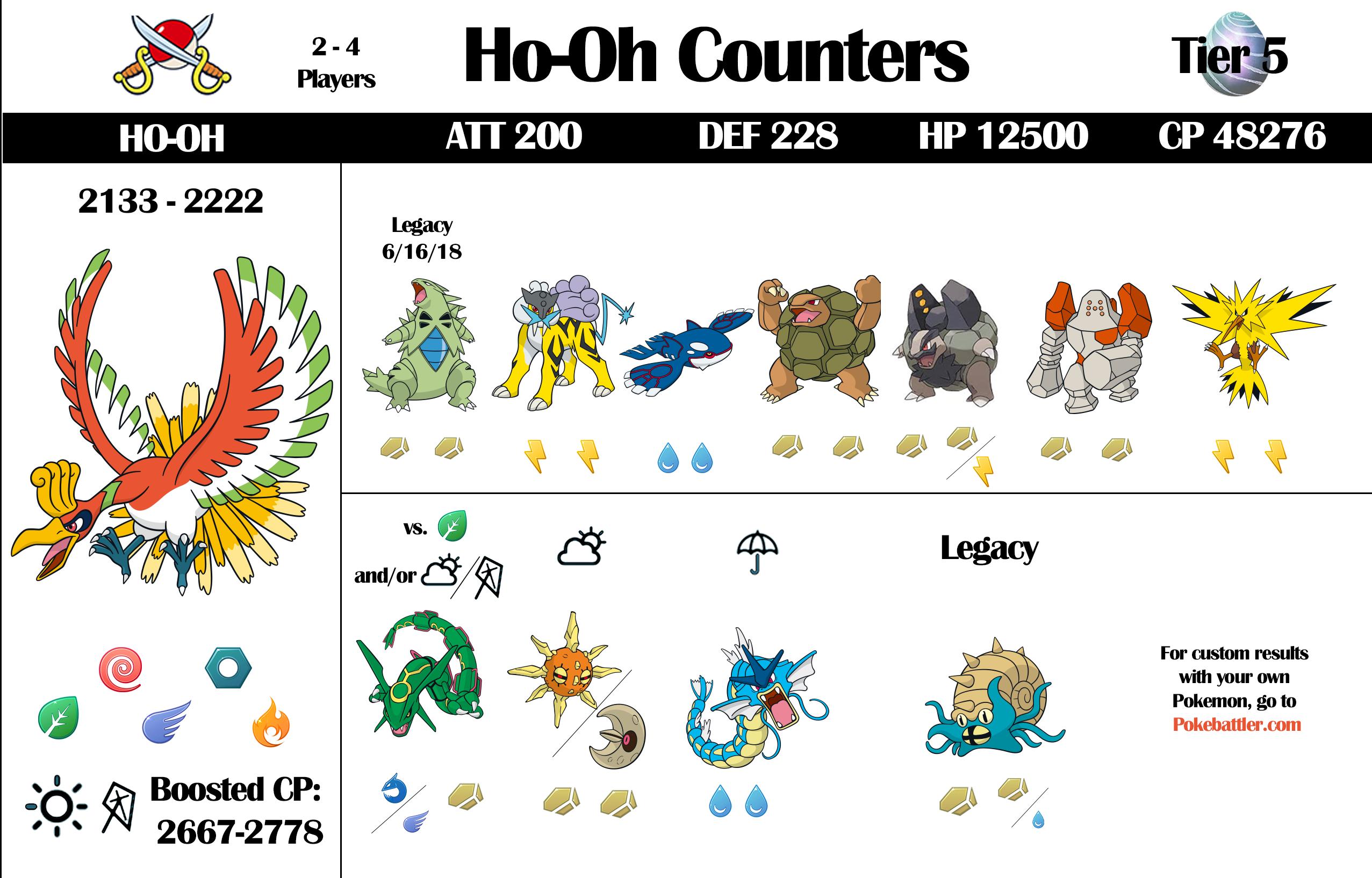 Pokemon GO Ho-Oh Raid Boss | Max CP | Counters | Moves ...