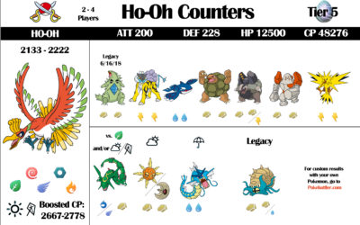 Ho-Oh Counters Raid Guide and Infographic – Updated 8/24/18