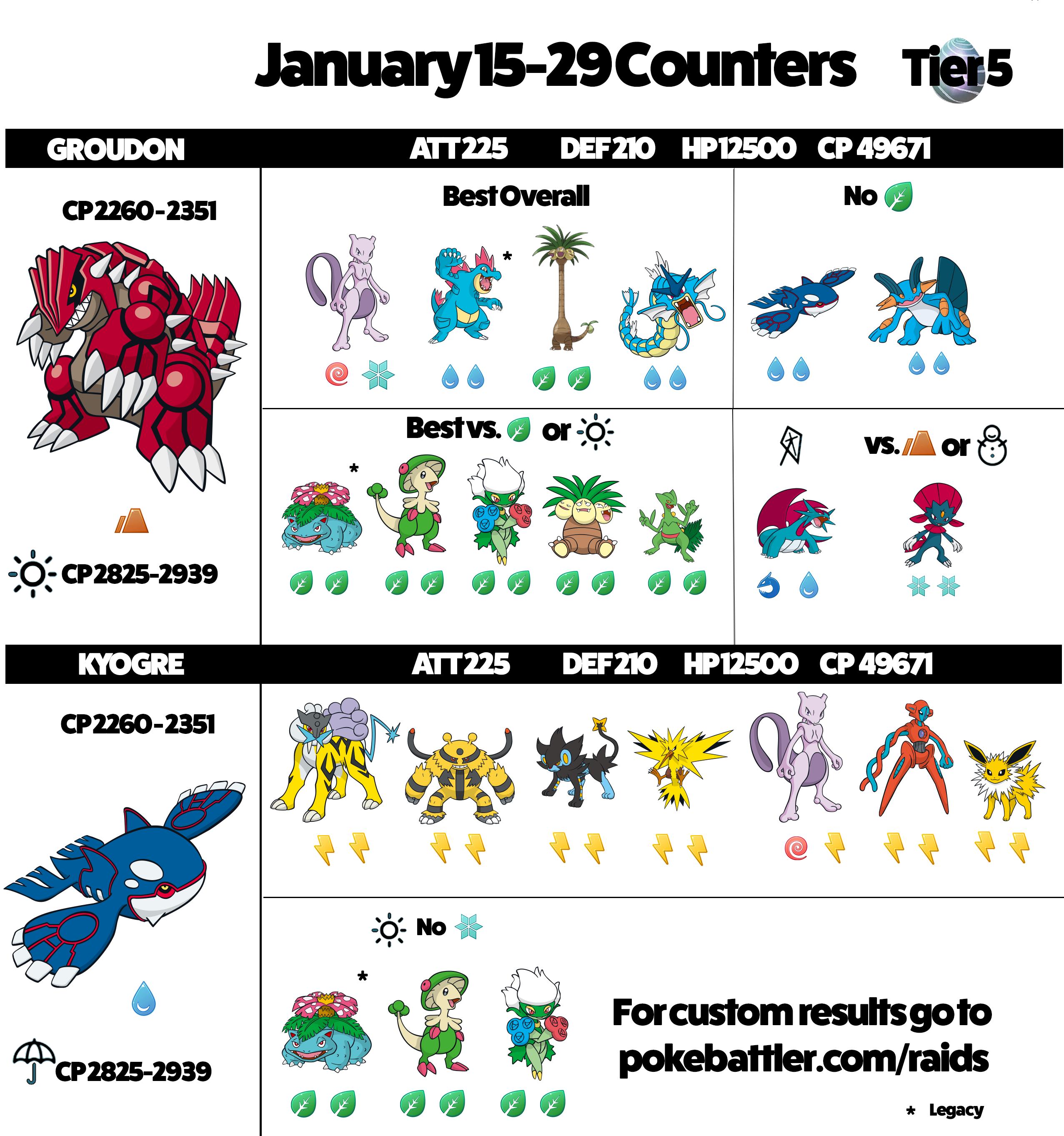 Machamp Counters - Pokemon GO Pokebattler