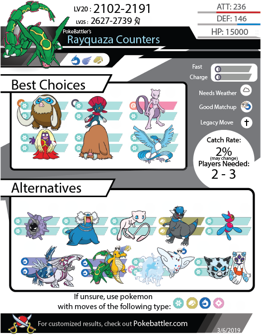 Rayquaza Counters and Infographic