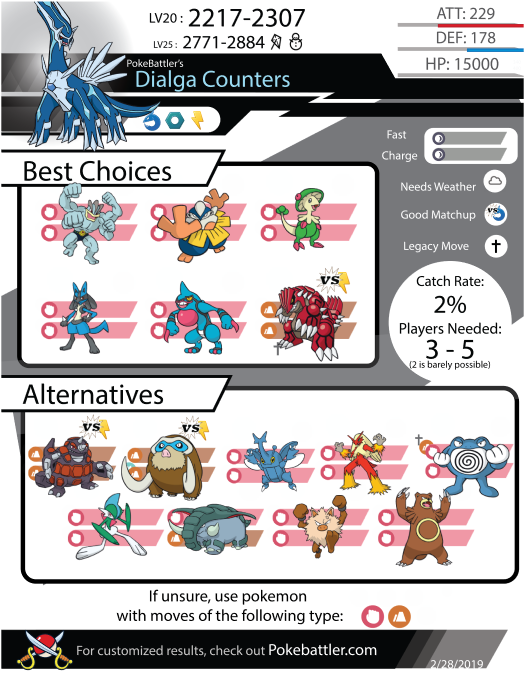 Dialga Counters and Infographic