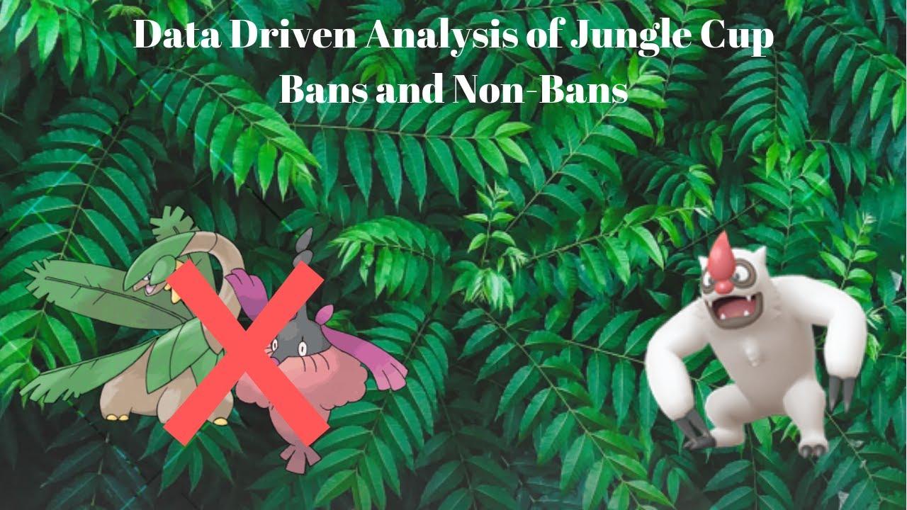Data Driven Analysis of Jungle Cup Bans and Non Bans
