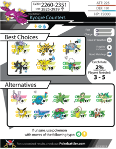 Stardust efficiency and breakpoints of lucky Pókemon