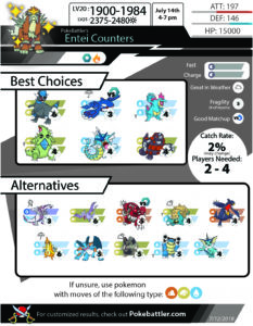 Raid Counters - Pokemon GO Pokebattler