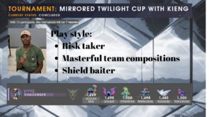 ynrq-masterful-twilight-cup-play