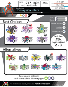 Download Deoxys Infographic