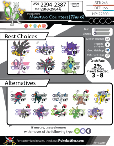 Download Mewtwo Infographic