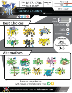 Download Suicune Infographic