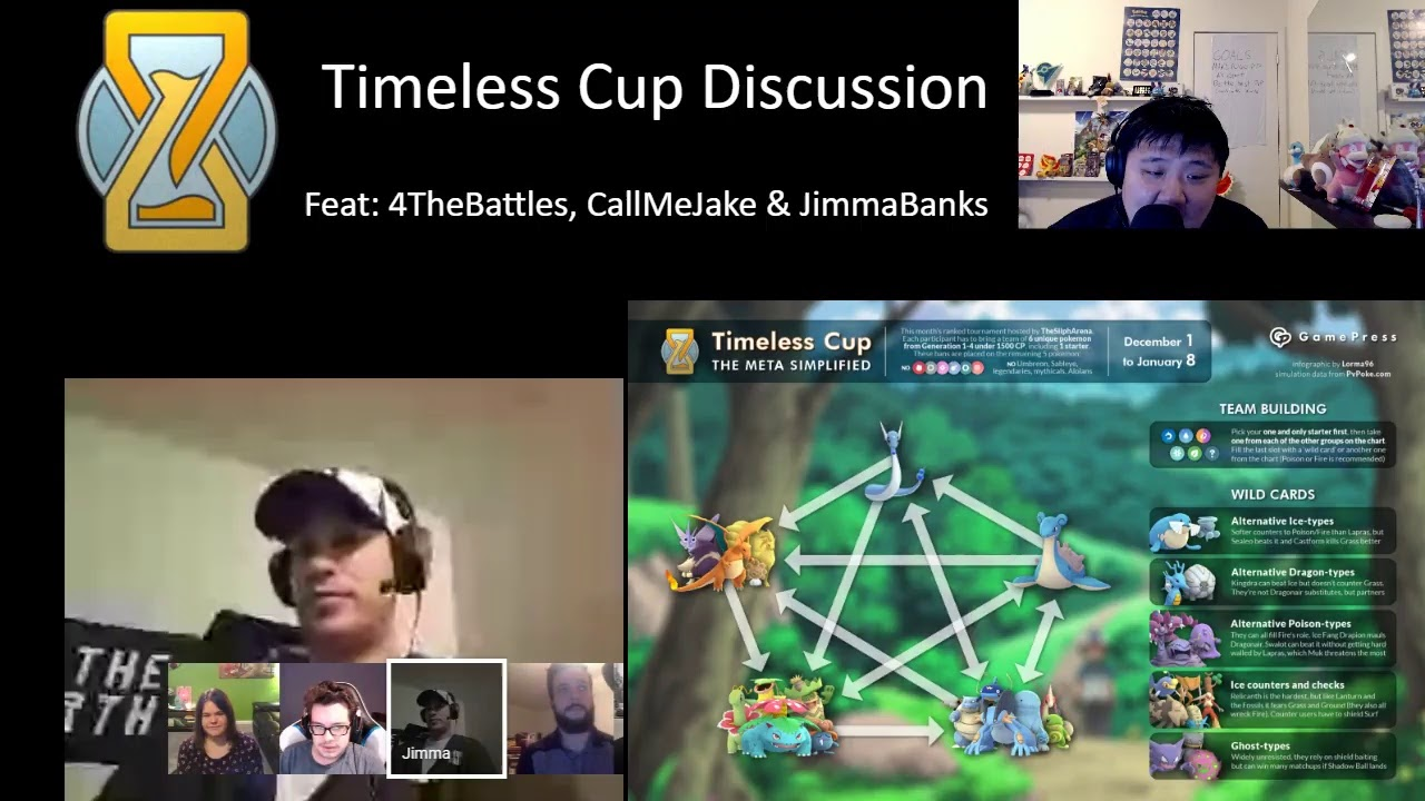Timeless Cup YouTuber Discussion