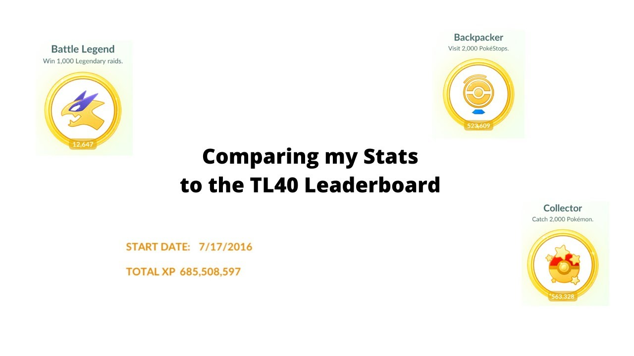 comparing-my-stats-vs-tl40-data-leaderboard