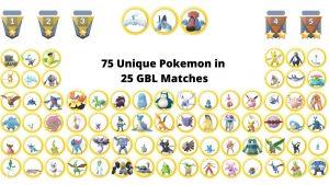 using-75-unique-great-league-pokemon-in-25-go-battle-league-matches