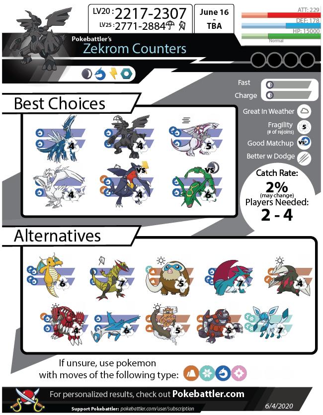 Zekrom Raid Guide