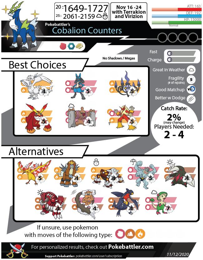Cobalion Raid Guide