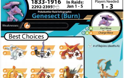Genesect (Burn Disk) Raid Guide