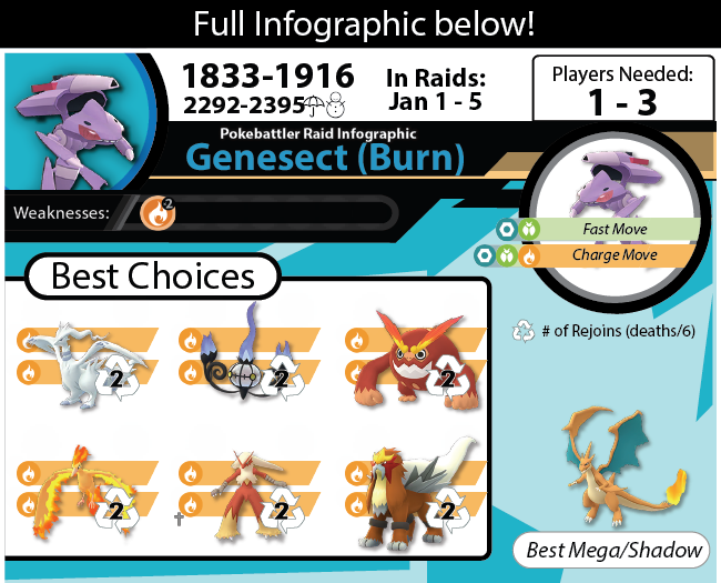 Genesect (Burn Disk) Raid Guide
