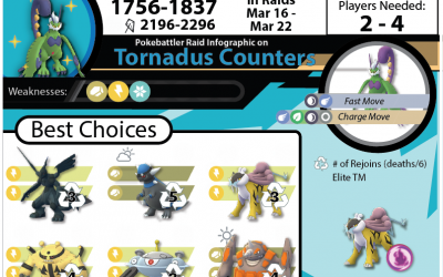Tornadus (Therian) Raid Guide