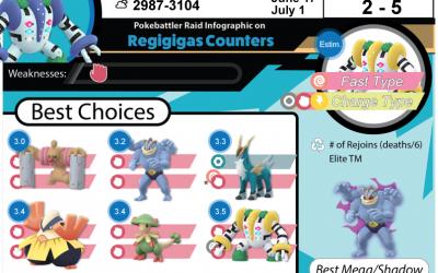 Regigigas Raid Guide